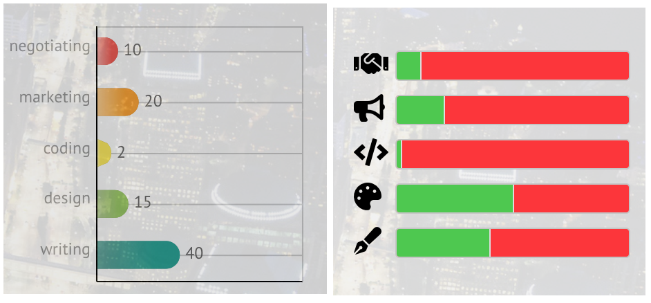 digital-nomad-game-skills-ui-comparison